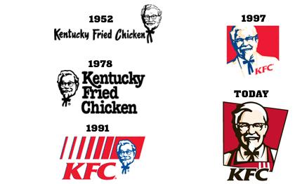 ewolucja znaku KFC
