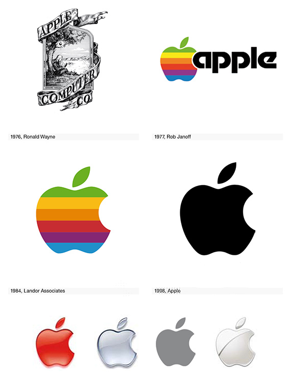 logo apple ewolucja